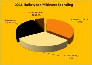 halloween spendings.jpg